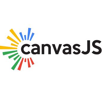 Resultado de imagen para canvasjs logo