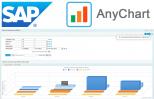 AnyChart JS Charts