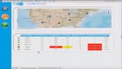 IBM PMO Mantenimiento Predictivo