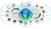 Riversand PIM Software