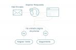 Newslettersoft