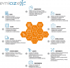 EMLAZE Software ERP