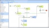 GeneXus BPM Suite