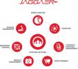JAGGAER Administración Contratos