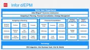 Infor Dynamic EPM
