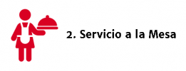 PosSic Software Restaurantes