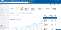 Ahrefs Optimización SEO