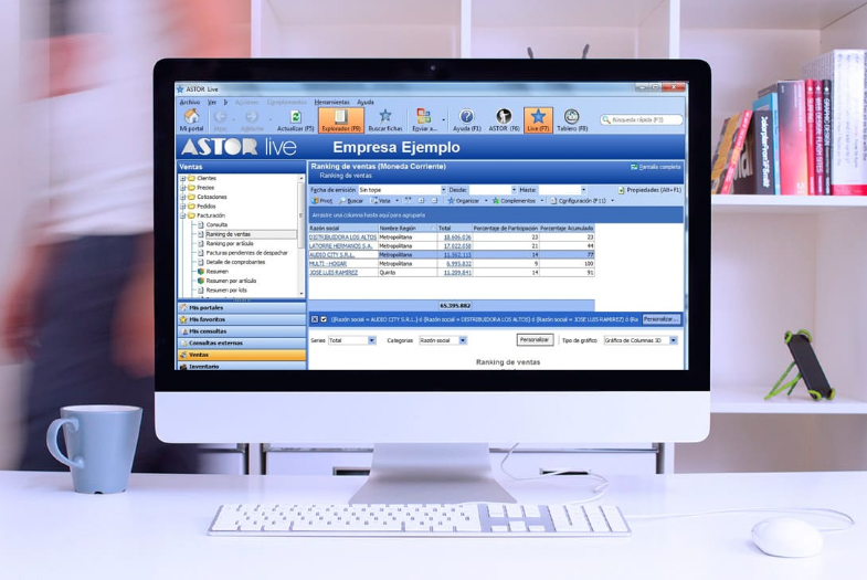 Astor Software ERP