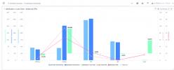 Bright Analytics