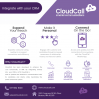 CloudCall
