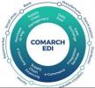 Comarch EDI