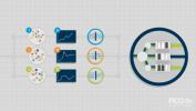 Fico Visual Insights Studio