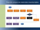 Neodata Software ERP