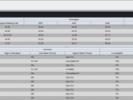 Nextiva Analytics
