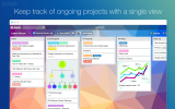 Trello Project Software