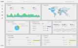 Cyfe Monitoreo Redes Sociales