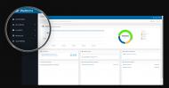 iAuditoria Software Auditoría