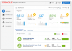 Oracle Engagement Cloud