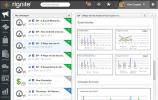 Rignite Monitoreo Redes Sociales