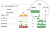 Spiceworks Network Monitor