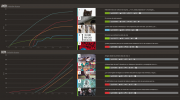 Zeus Visualización de Datos