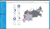 IDbox Mantenimiento Predictivo