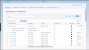 SAP Predictive Maintenance