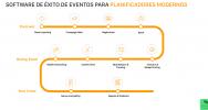 WebMOBI Gestión de Eventos